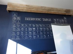 Beeriodic Table (Small)